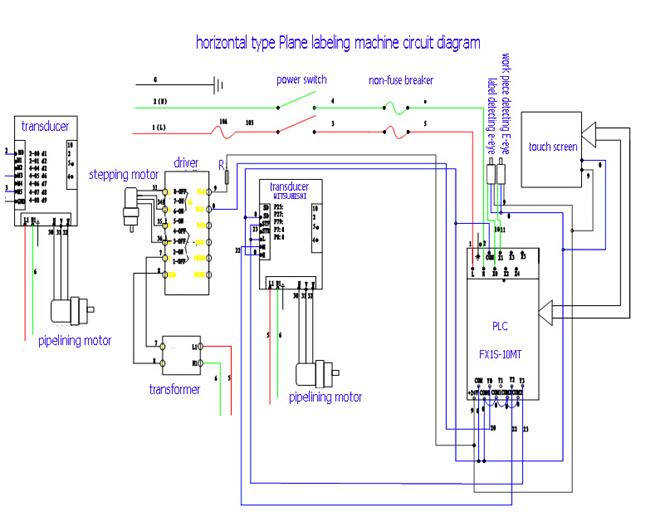 HAY SUS304 자동 귀환 제어 장치 모터 자동적 인 둥근 병 레테르를 붙이는 기계 PLC 통제