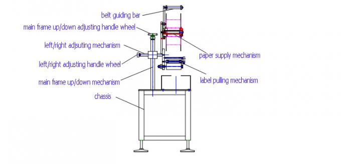 1000mm × 450mm 크기 평면 가방 상단을위한 자동적 인 평면 상표 도포 구